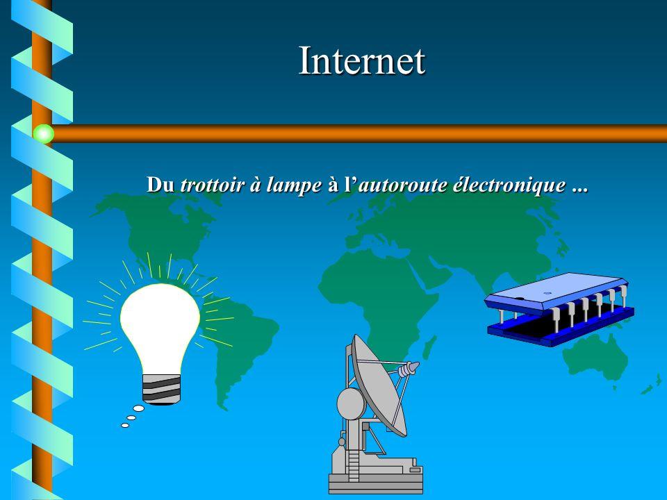 Internet Du trottoir à lampe à l'autoroute électronique ...