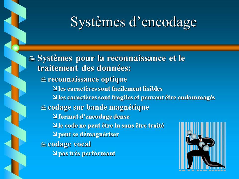Systèmes d'encodage Systèmes pour la reconnaissance et le traitement des données: reconnaissance optique.