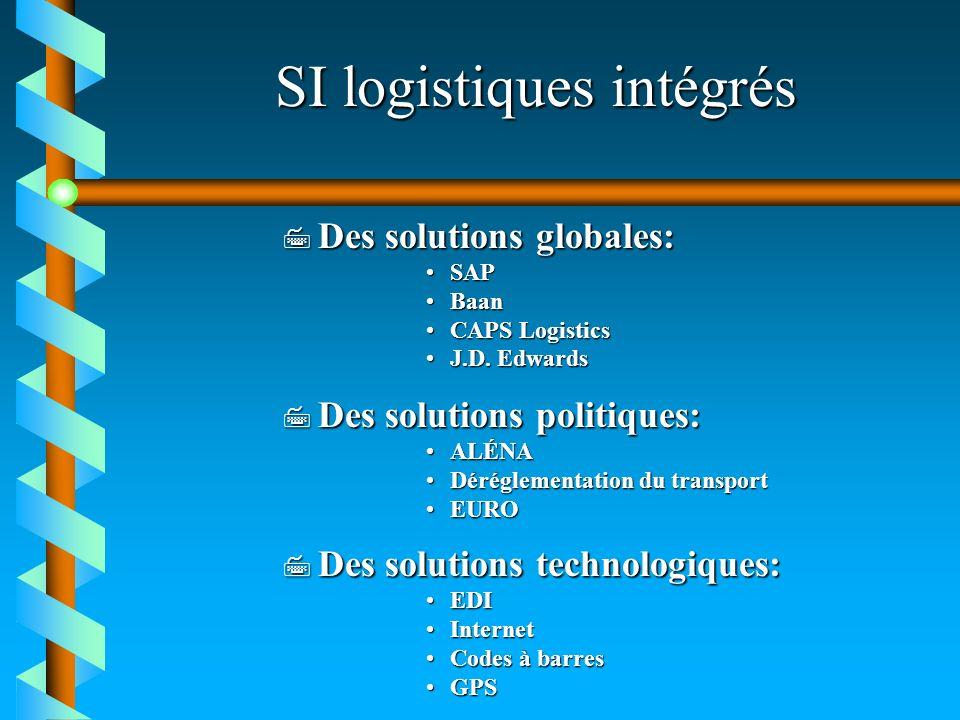 SI logistiques intégrés