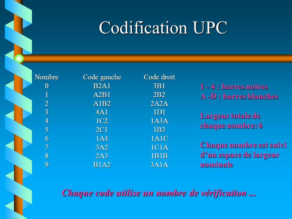 Codification UPC Chaque code utilise un nombre de vérification ...