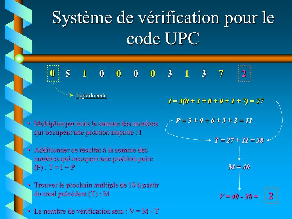 Système de vérification pour le code UPC