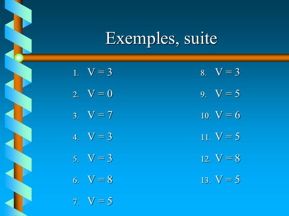 Exemples, suite V = 3 V = 0 V = 7 V = 8 V = 5 V = 3 V = 5 V = 6 V = 8