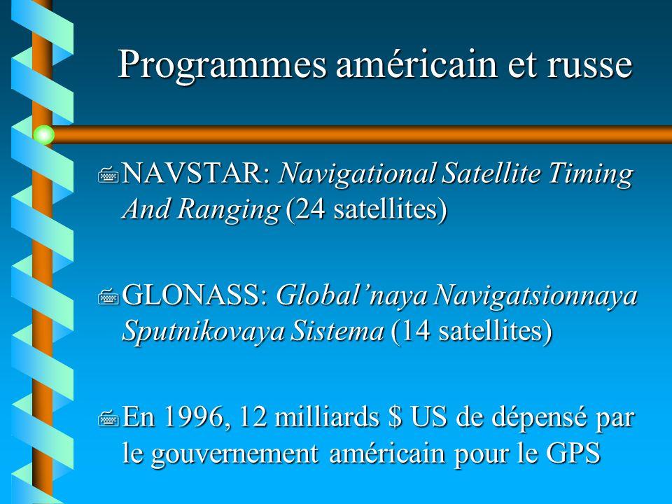 Programmes américain et russe