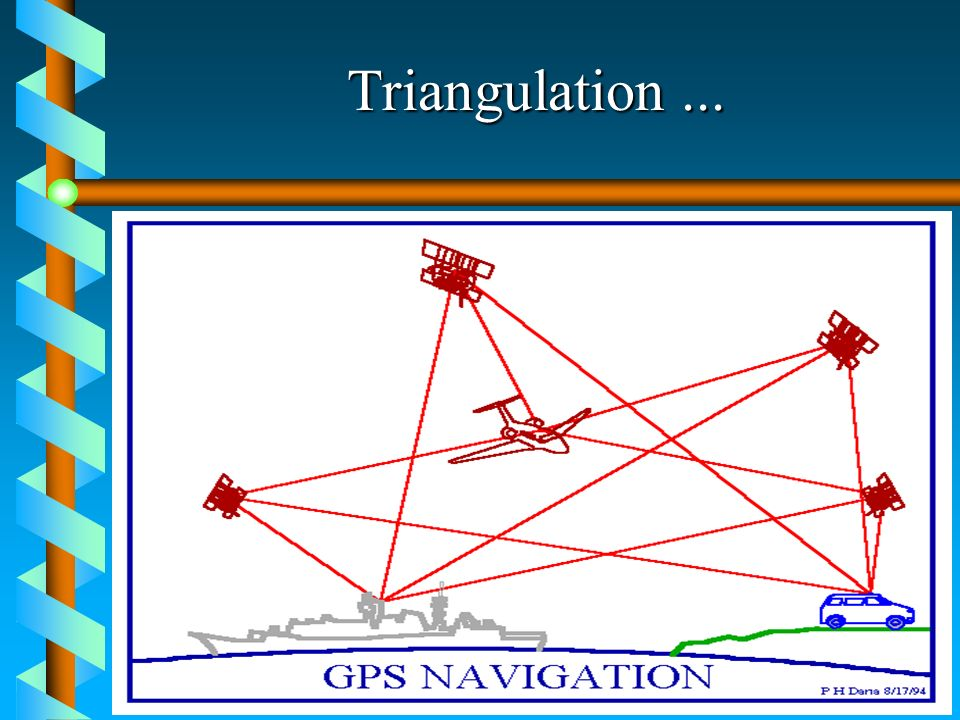 Triangulation ...
