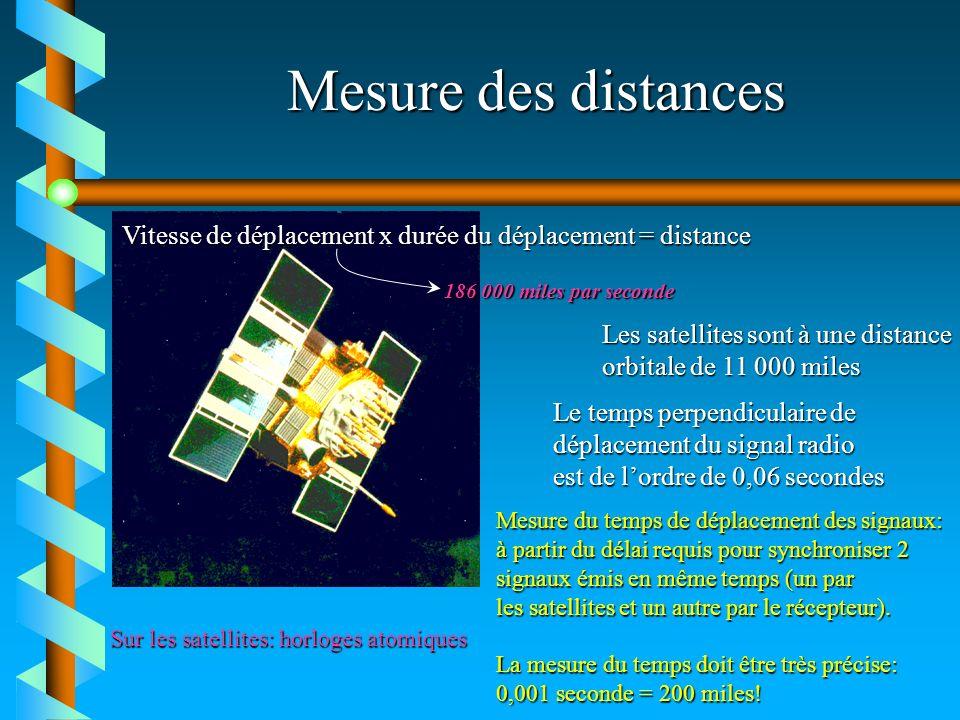 Mesure des distances Vitesse de déplacement x durée du déplacement = distance. 186 000 miles par seconde.