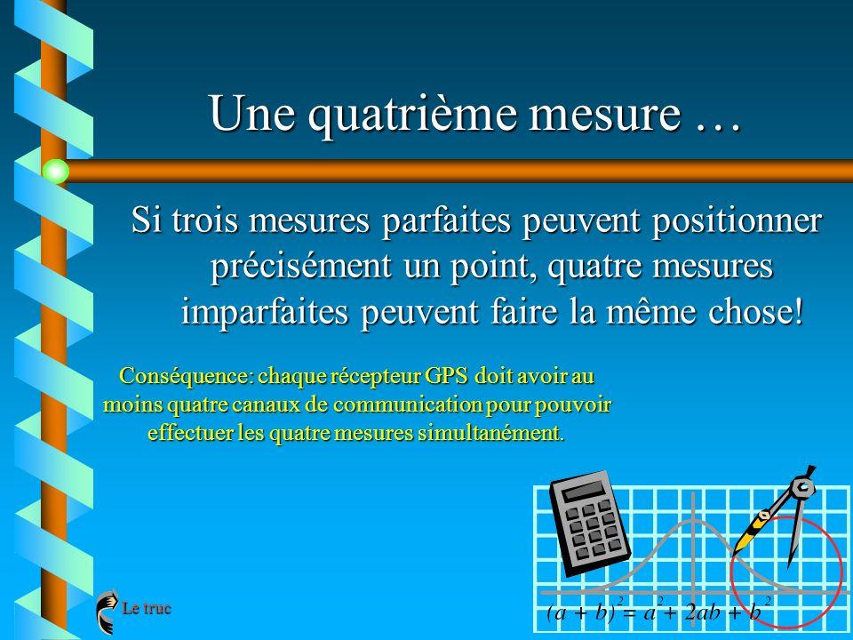 Une quatrième mesure … Si trois mesures parfaites peuvent positionner précisément un point, quatre mesures imparfaites peuvent faire la même chose!