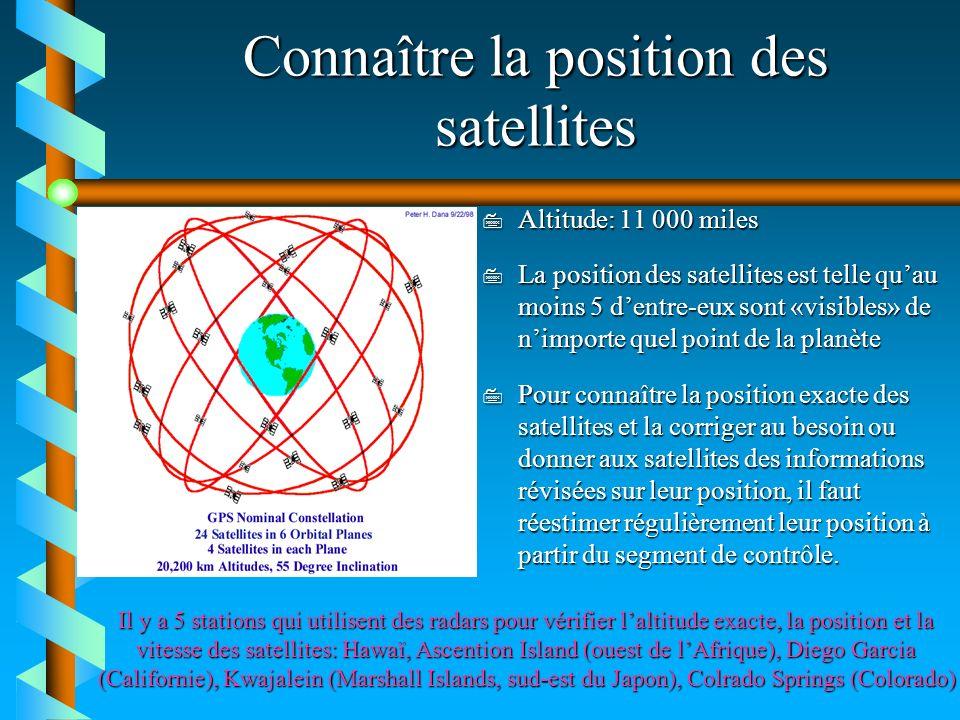 Connaître la position des satellites