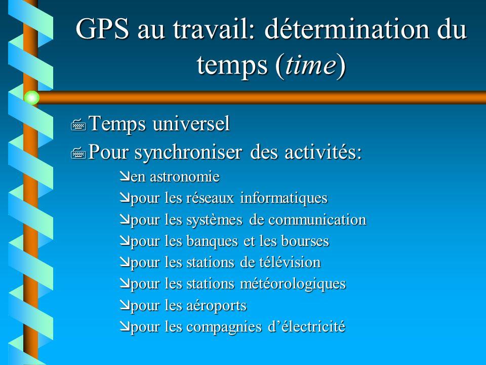 GPS au travail: détermination du temps (time)