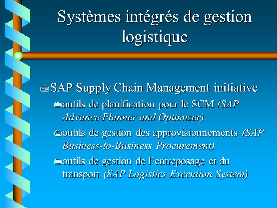 Systèmes intégrés de gestion logistique