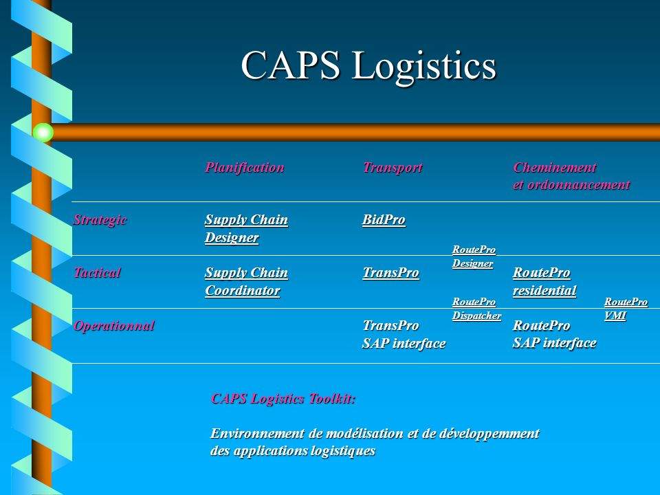 CAPS Logistics Planification Transport Cheminement et ordonnancement