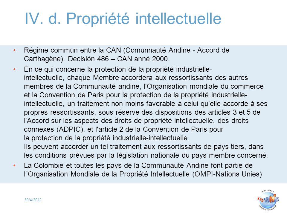 IV. d. Propriété intellectuelle