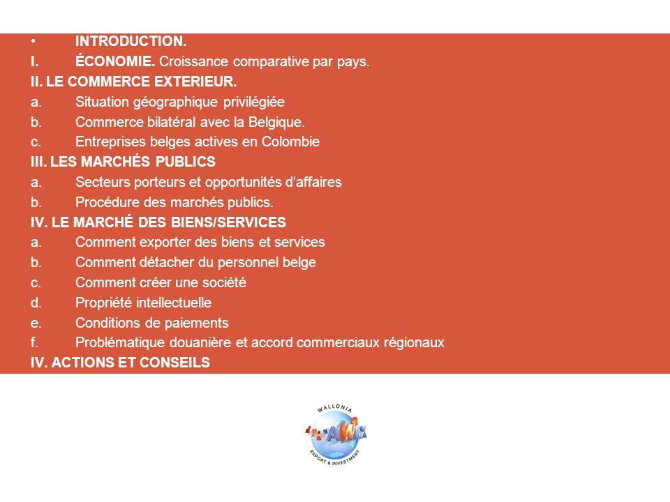 INTRODUCTION. ÉCONOMIE. Croissance comparative par pays. II. LE COMMERCE EXTERIEUR. Situation géographique privilégiée.