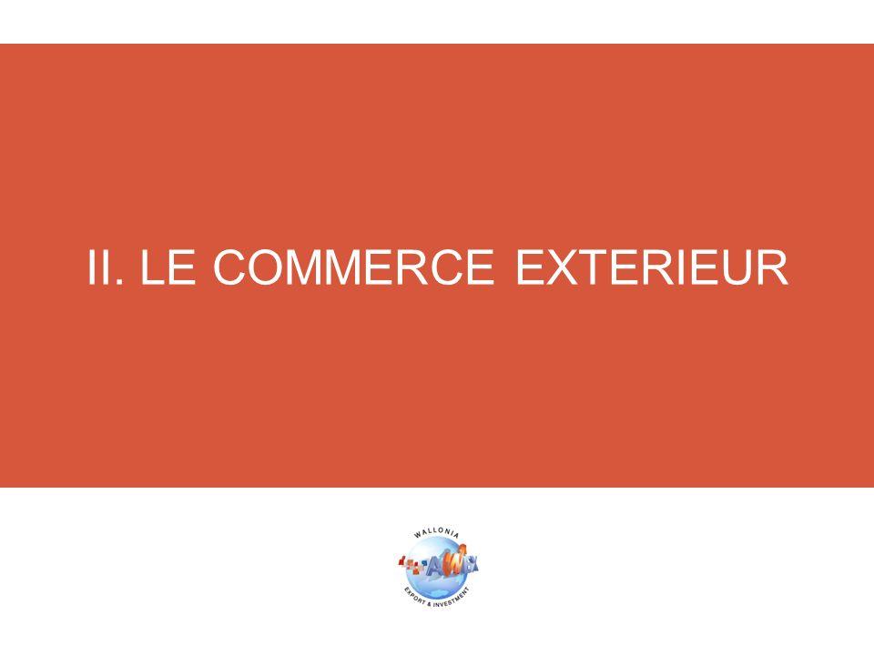 II. LE COMMERCE EXTERIEUR
