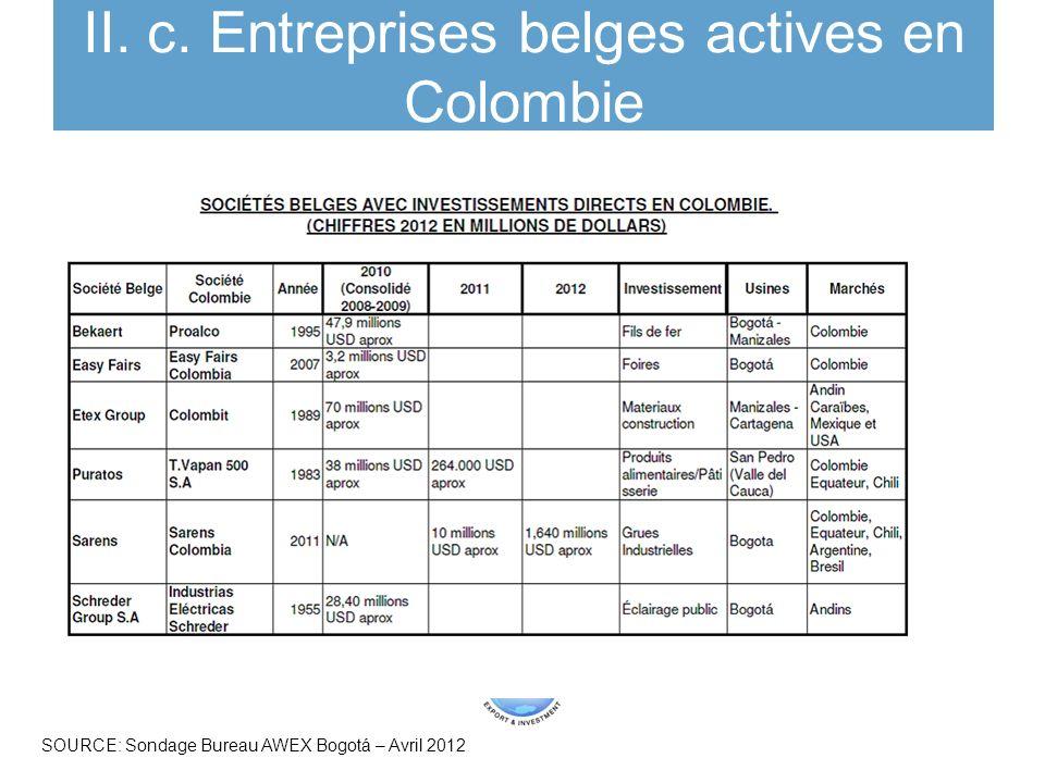 II. c. Entreprises belges actives en Colombie
