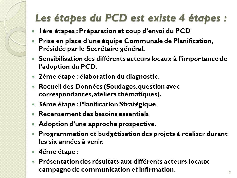 Les étapes du PCD est existe 4 étapes :