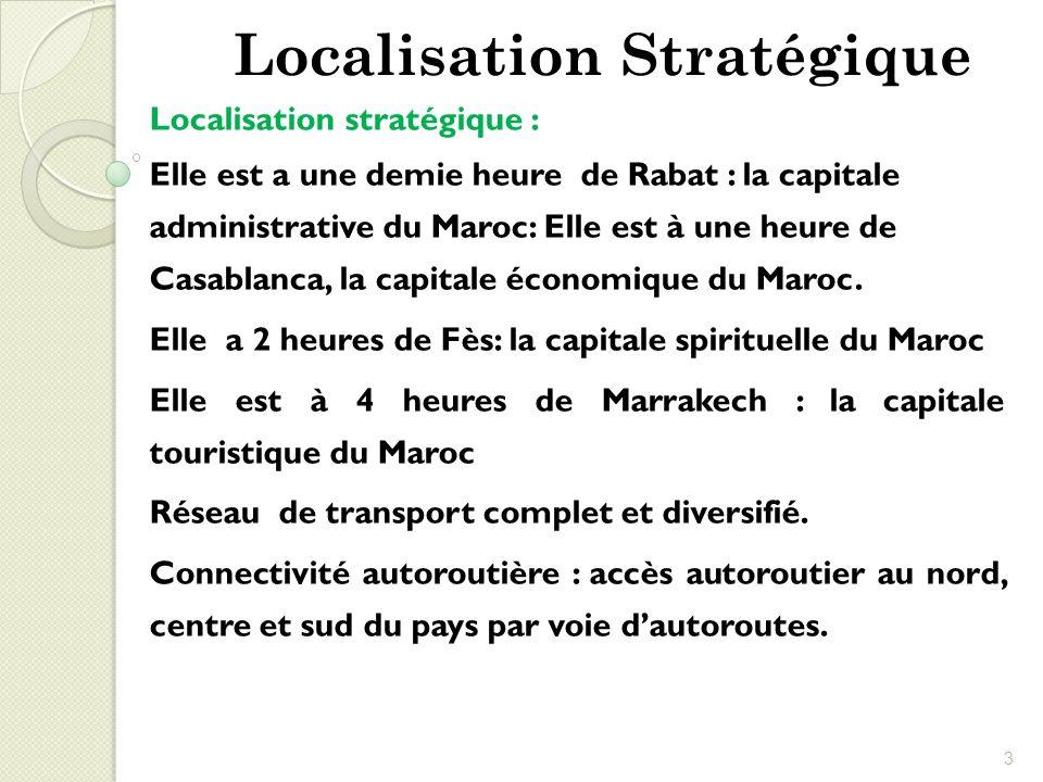 Localisation Stratégique