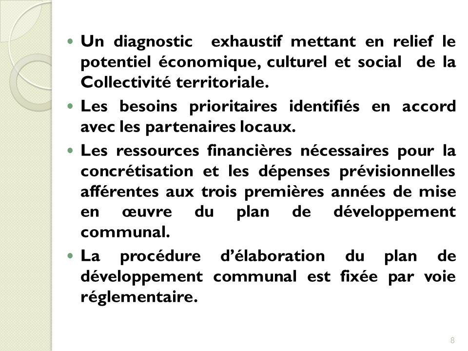 Un diagnostic exhaustif mettant en relief le potentiel économique, culturel et social de la Collectivité territoriale.