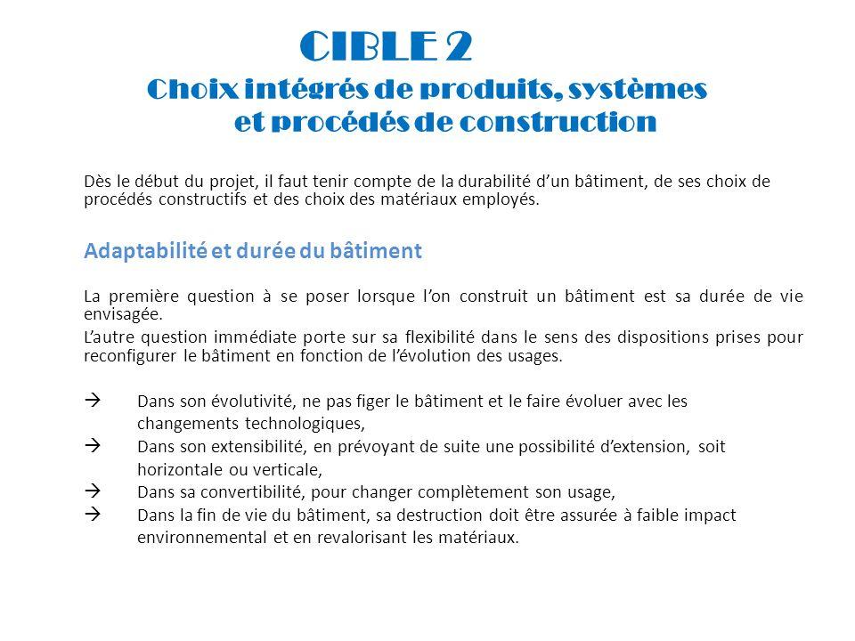 CIBLE 2 Choix intégrés de produits, systèmes et procédés de construction