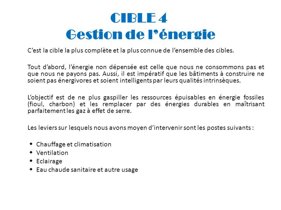 CIBLE 4 Gestion de l'énergie