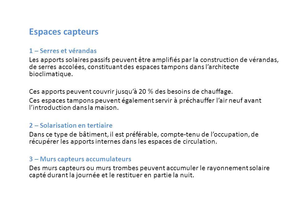 Espaces capteurs 1 – Serres et vérandas