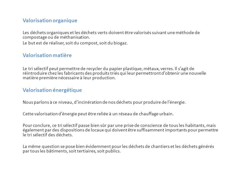 Valorisation organique