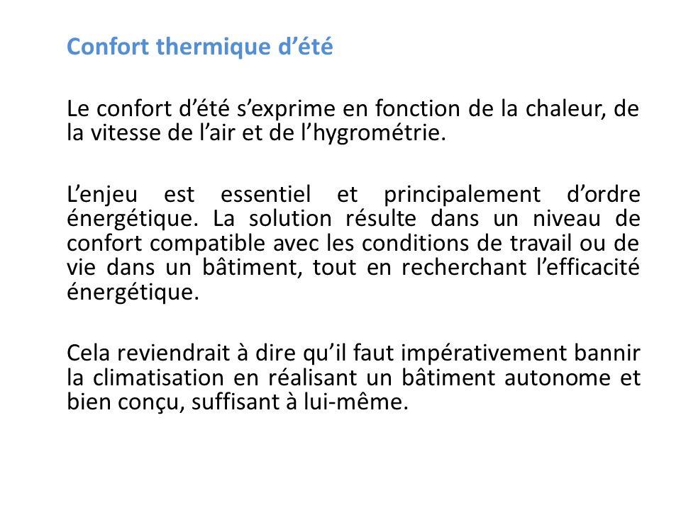 Confort thermique d'été Le confort d'été s'exprime en fonction de la chaleur, de la vitesse de l'air et de l'hygrométrie.