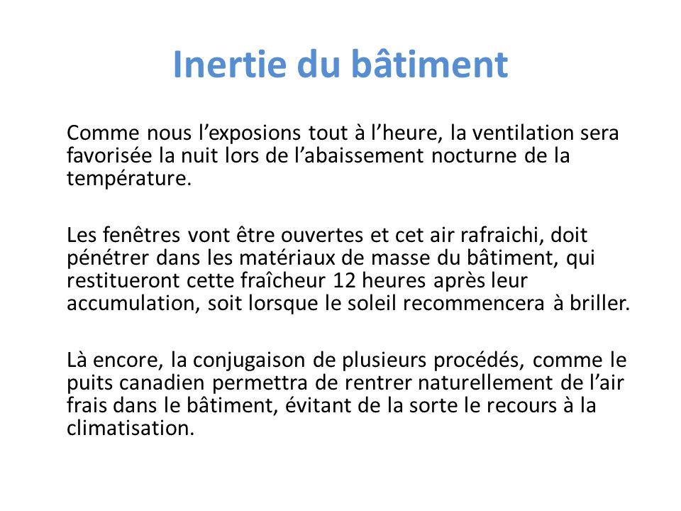 Inertie du bâtiment Comme nous l'exposions tout à l'heure, la ventilation sera favorisée la nuit lors de l'abaissement nocturne de la température.