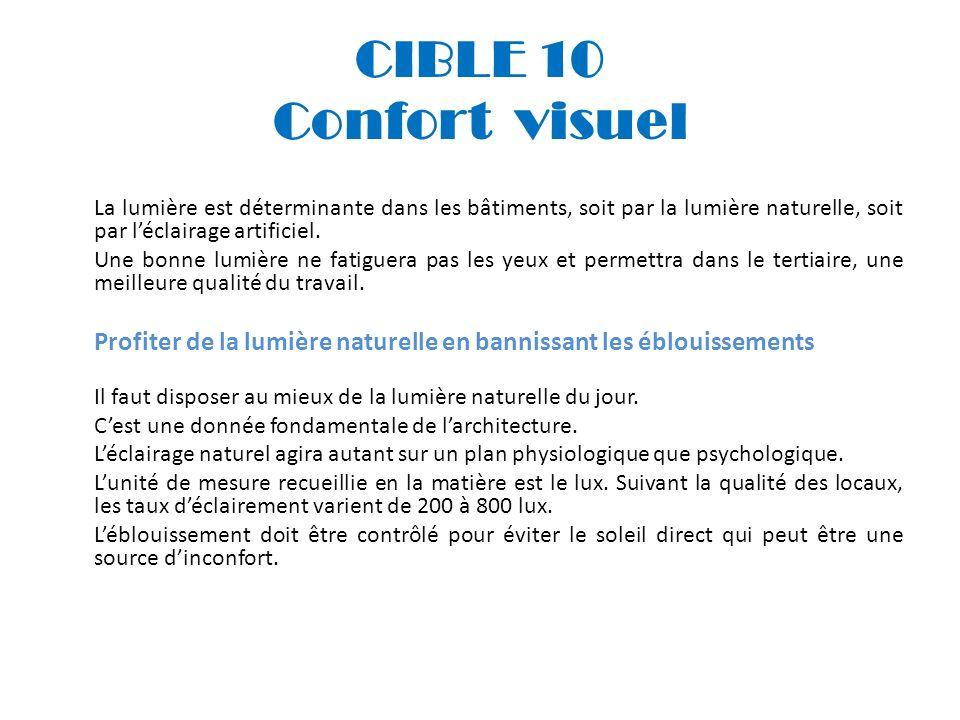 CIBLE 10 Confort visuel La lumière est déterminante dans les bâtiments, soit par la lumière naturelle, soit par l'éclairage artificiel.