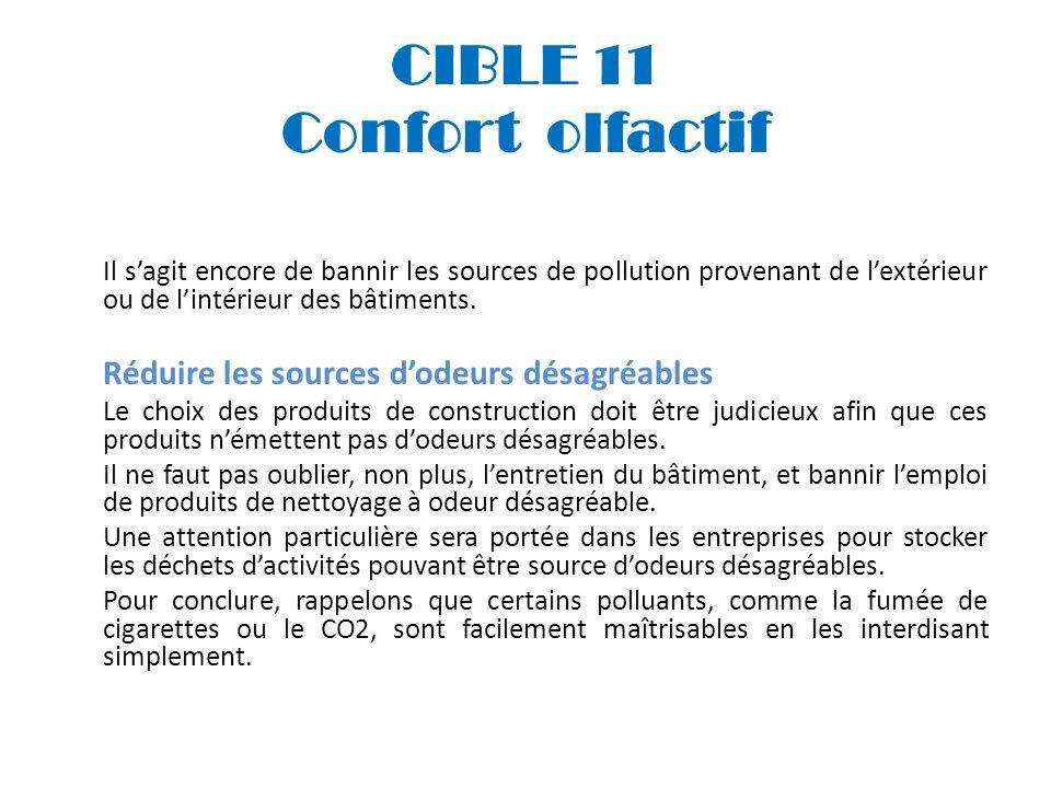 CIBLE 11 Confort olfactif