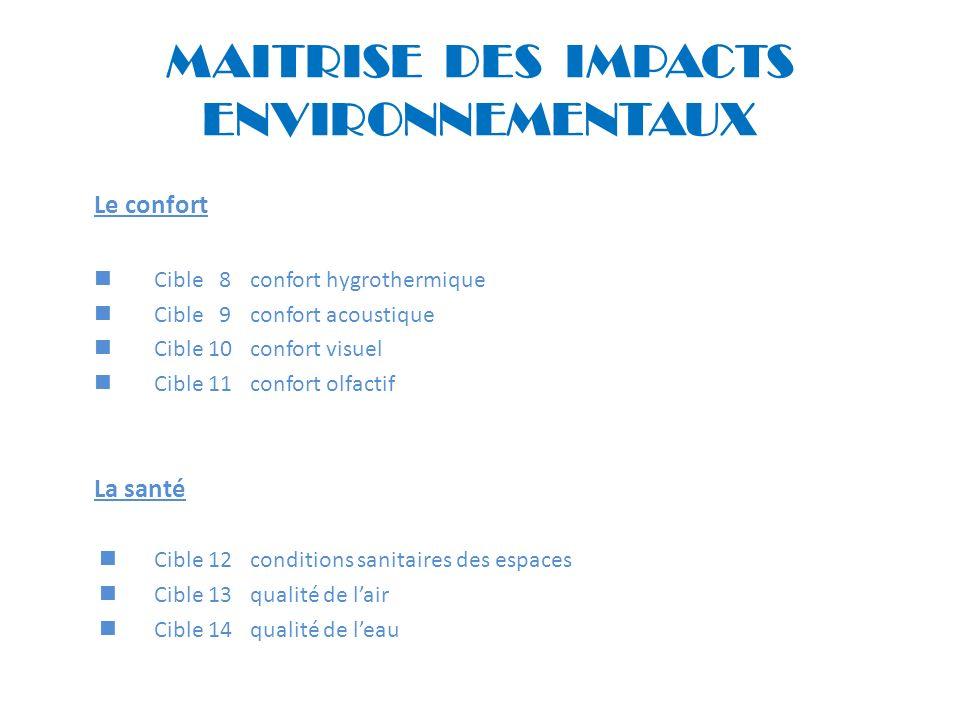 MAITRISE DES IMPACTS ENVIRONNEMENTAUX