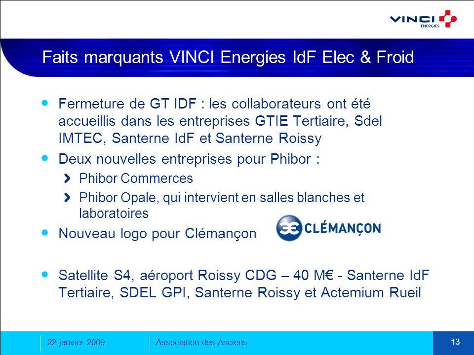 Faits marquants VINCI Energies IdF Elec & Froid