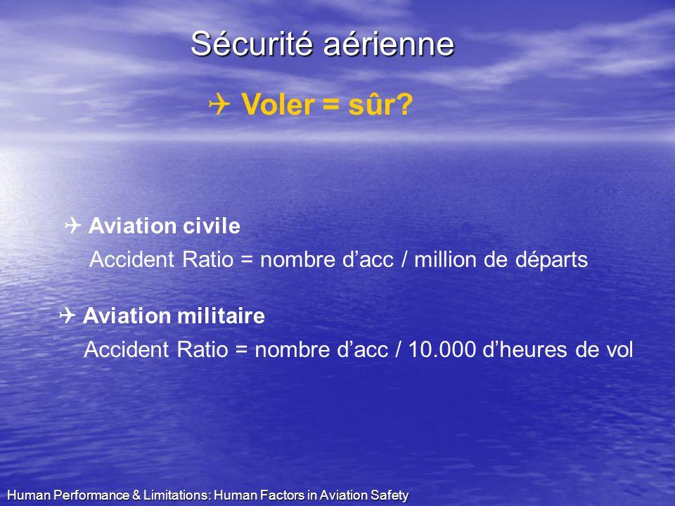 Sécurité aérienne Voler = sûr  Aviation civile