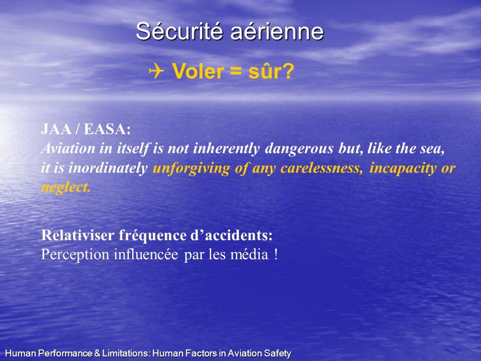Sécurité aérienne Voler = sûr JAA / EASA: