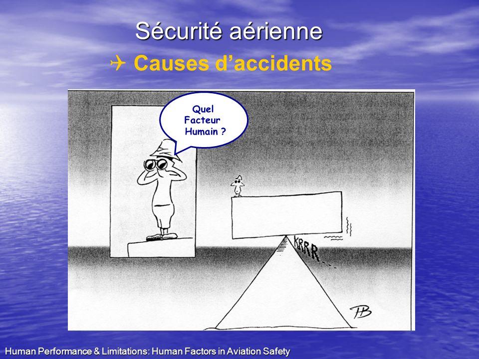Sécurité aérienne Causes d'accidents Quel Facteur Humain