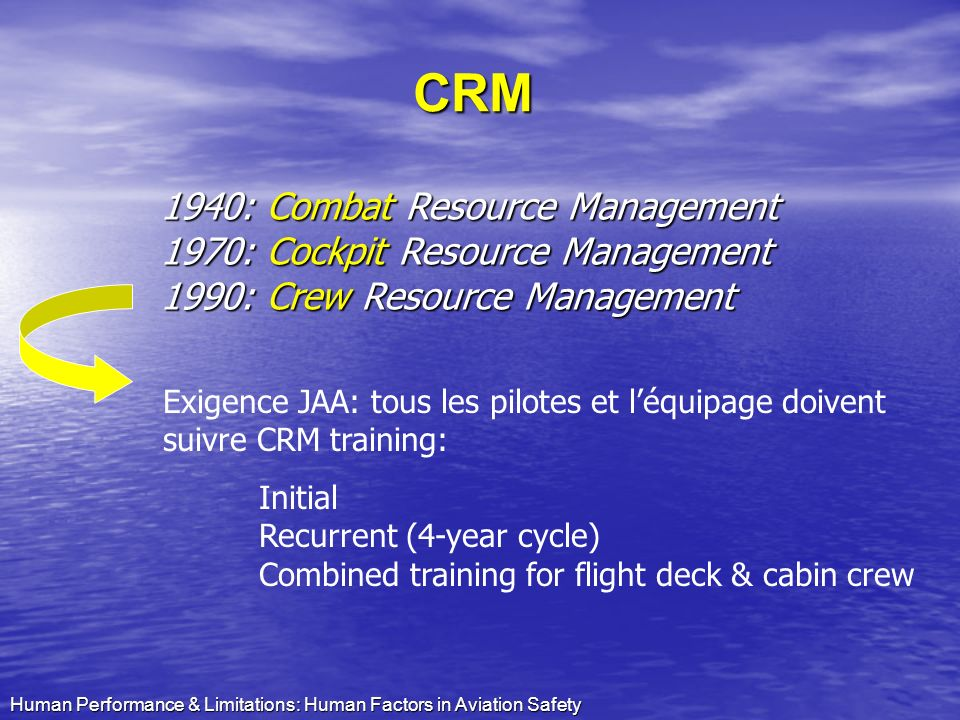 CRM 1940: Combat Resource Management 1970: Cockpit Resource Management