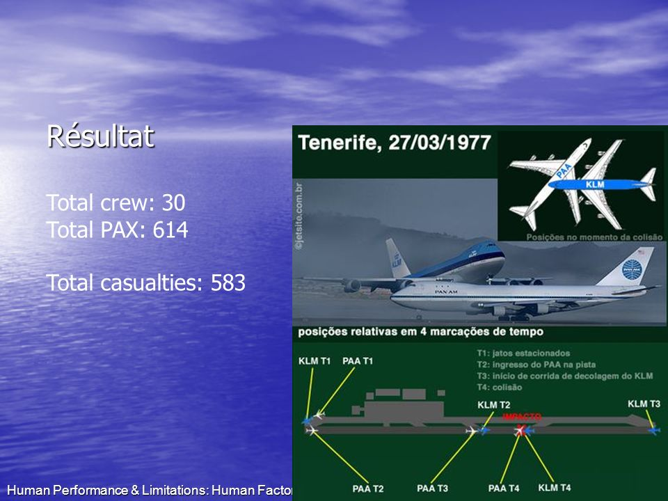 Résultat Total crew: 30 Total PAX: 614 Total casualties: 583