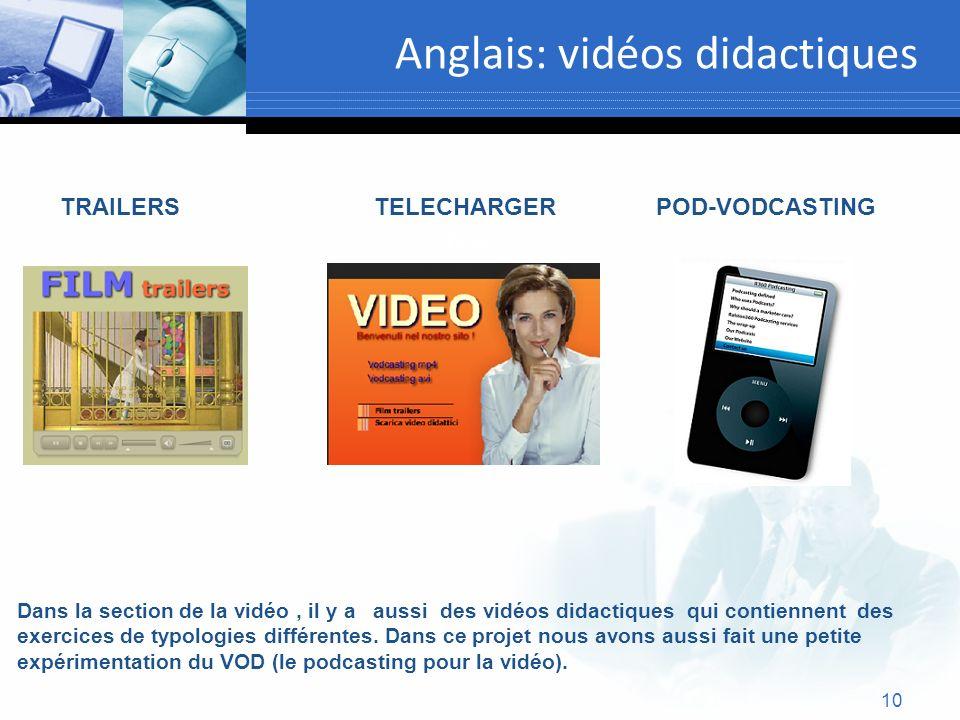 Anglais: vidéos didactiques