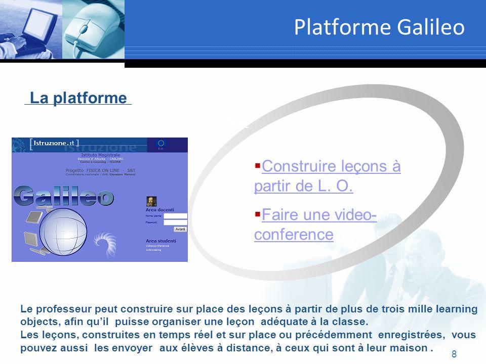 Platforme Galileo La platforme Construire leçons à partir de L. O.