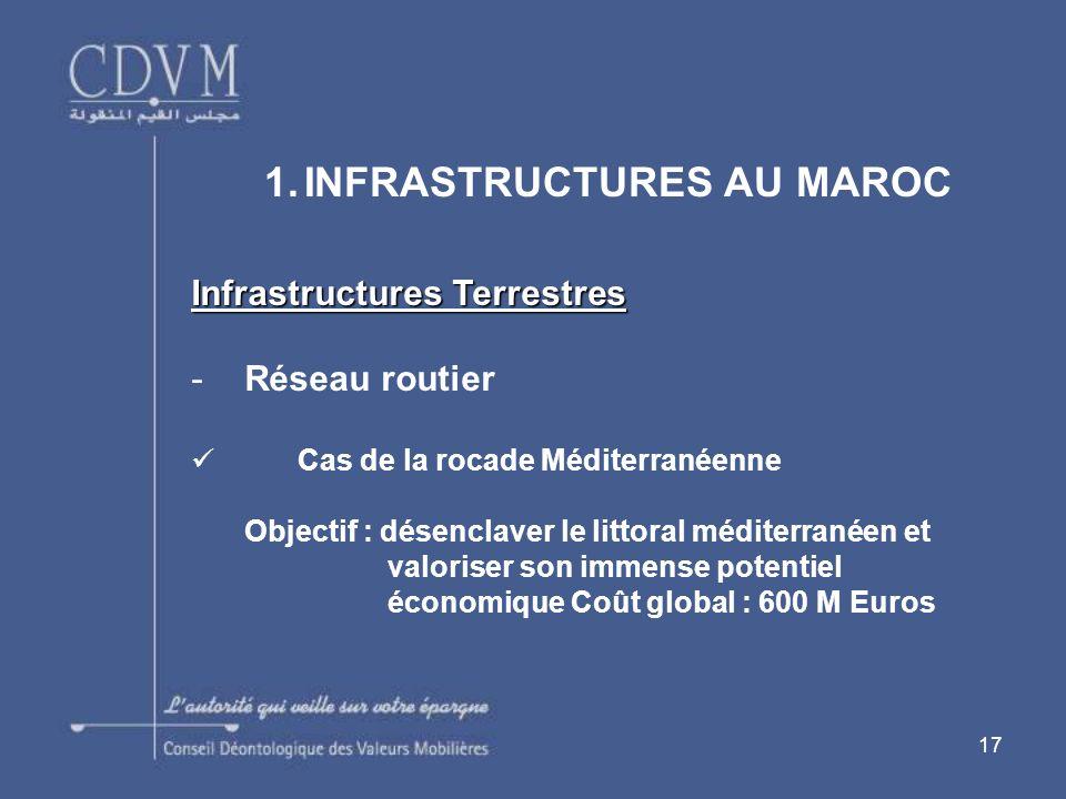 INFRASTRUCTURES AU MAROC