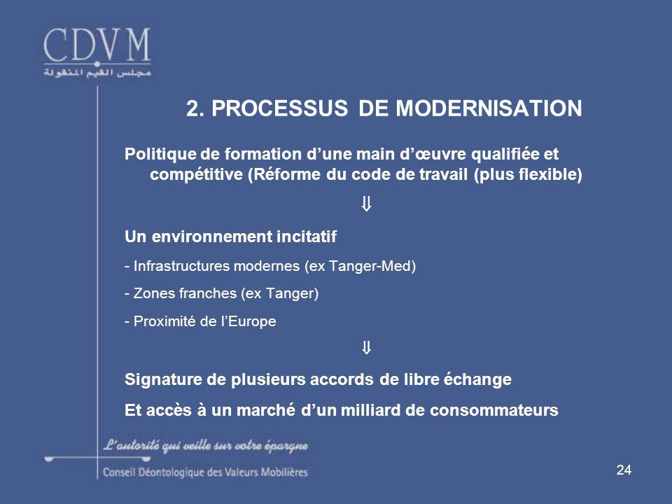 2. PROCESSUS DE MODERNISATION