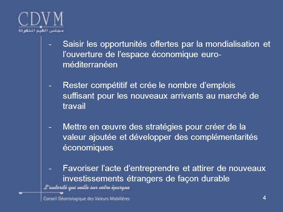 Saisir les opportunités offertes par la mondialisation et l'ouverture de l'espace économique euro-méditerranéen
