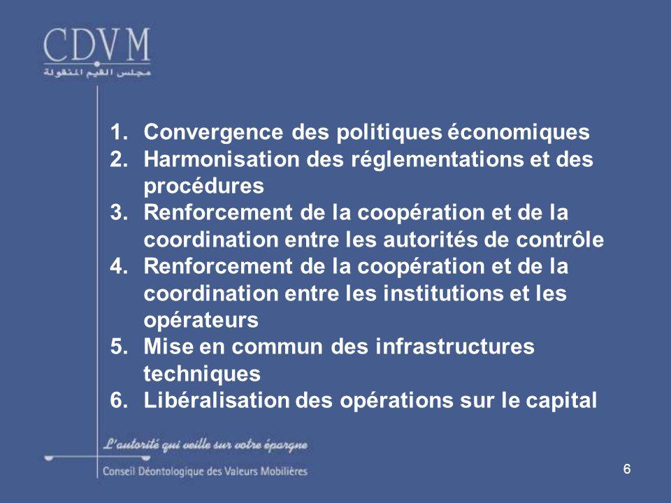 Convergence des politiques économiques