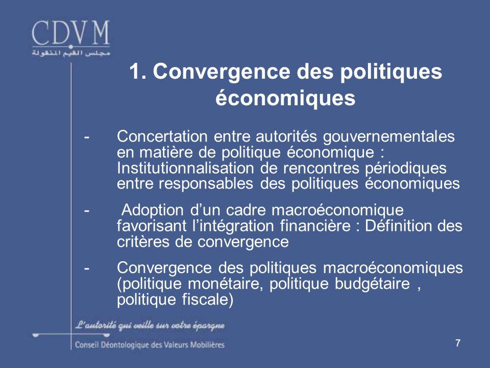 1. Convergence des politiques économiques