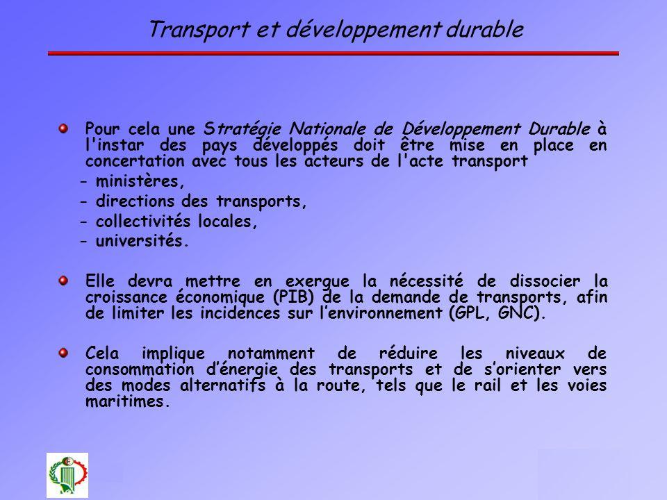 Transport et développement durable