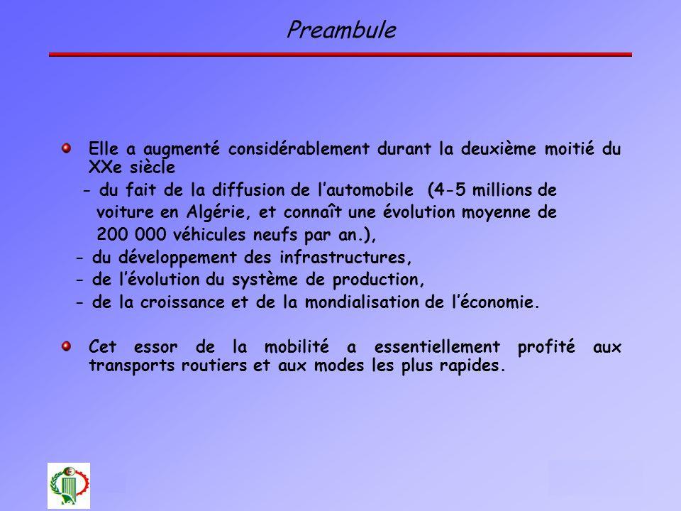 Preambule Elle a augmenté considérablement durant la deuxième moitié du XXe siècle. - du fait de la diffusion de l'automobile (4-5 millions de.