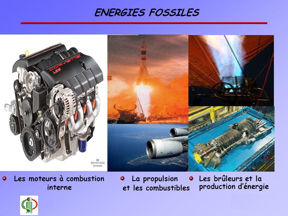 Les moteurs à combustion interne