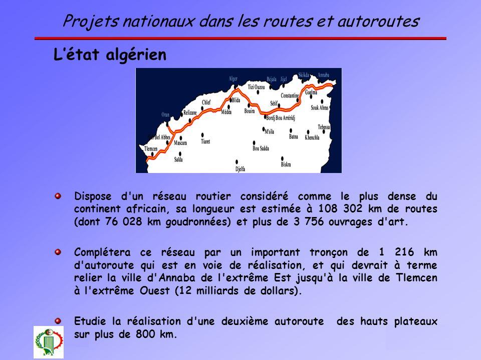 Projets nationaux dans les routes et autoroutes