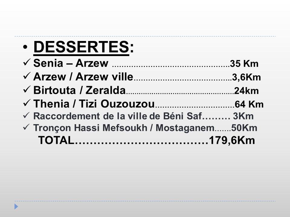 DESSERTES: Senia – Arzew ………………………………………….35 Km