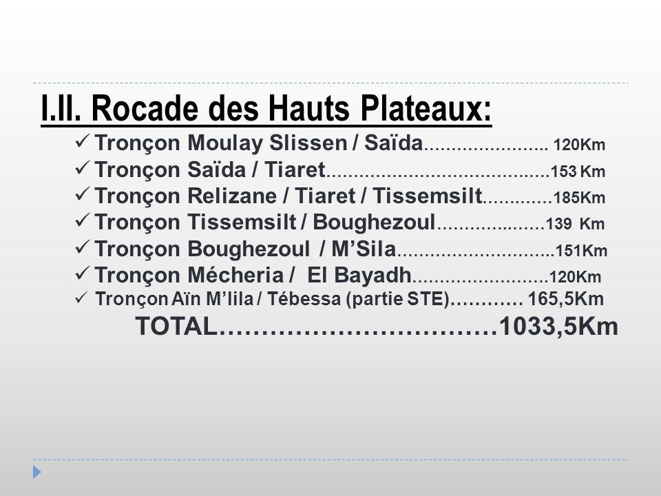 I.II. Rocade des Hauts Plateaux: