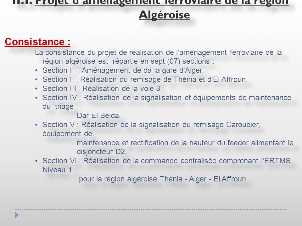 II.I. Projet d'aménagement ferroviaire de la région Algéroise